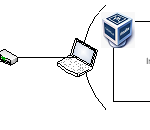 Configurando SAP NetWeaver AS ABAP Trial (MiniSAP) en Red Con Virtual Box